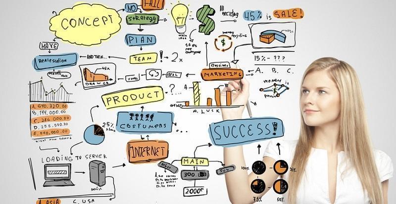 اهداف روزانه,برنامه ریزی روزانه,برنامه ریزی روزانه افراد موفق