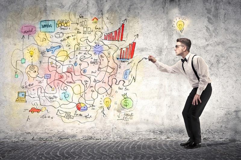 اهداف كوتاه مدت,اهداف کوتاه مدت,برنامه ریزی برای کسب و کار