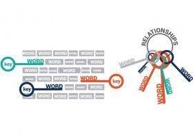Semantic Search,استراتژی های جستجو,اهمیت جستجوی معنایی
