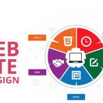 دلایل طراحی مجدد وب سایت از نظر سئو