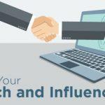اولویت های بازاریابی شبکه های اجتماعی – افزایش مخاطبین