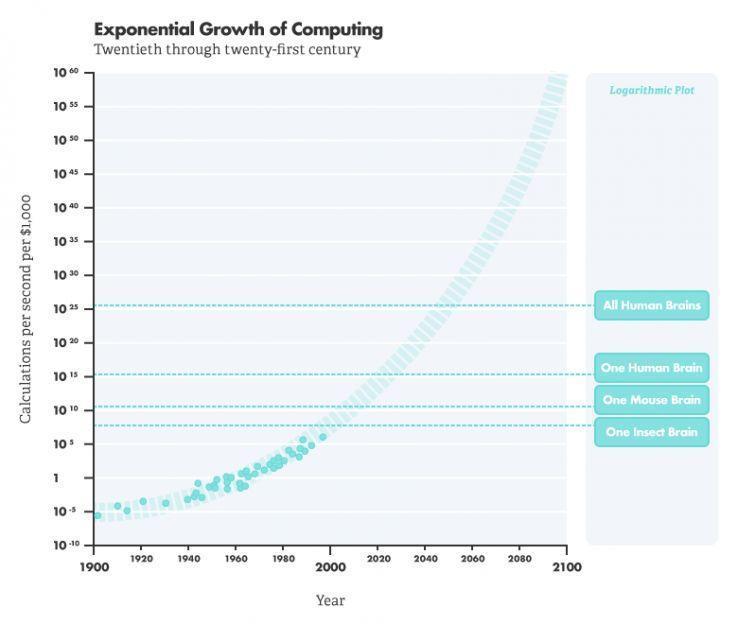 بازاریابی اینترنتی,پلن مارکتینگ,تکنولوژی صوتی