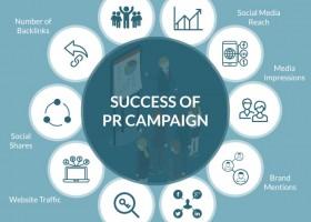 اشتراک گذاری در شبکه های اجتماعی,بازاریابی اینترنتی,بازاریابی ویروسی