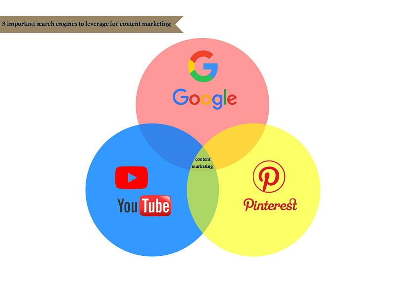جستجو در یوتیوب,جستجوگر گوگل,جستجوگر یوتیوب