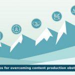 3 نکته برای غلبه بر موانع تولید محتوا