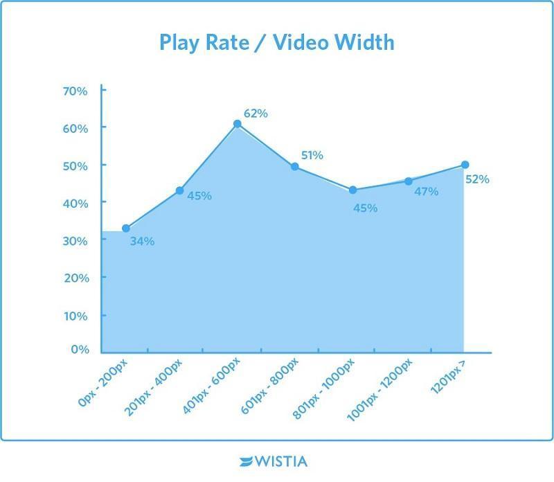 آموزش ساخت ویدئو تبلیغاتی,تولید محتوای ویدیویی,تولید ویدئو