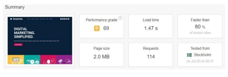 سرعت بارگذاری وب سایت