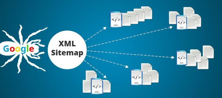Types of Sitemaps سئو و همچنین نقشه وبسایت و مرکز خبرهای جدید xml – انواع نقشه وبسایت و مرکز خبرهای جدید