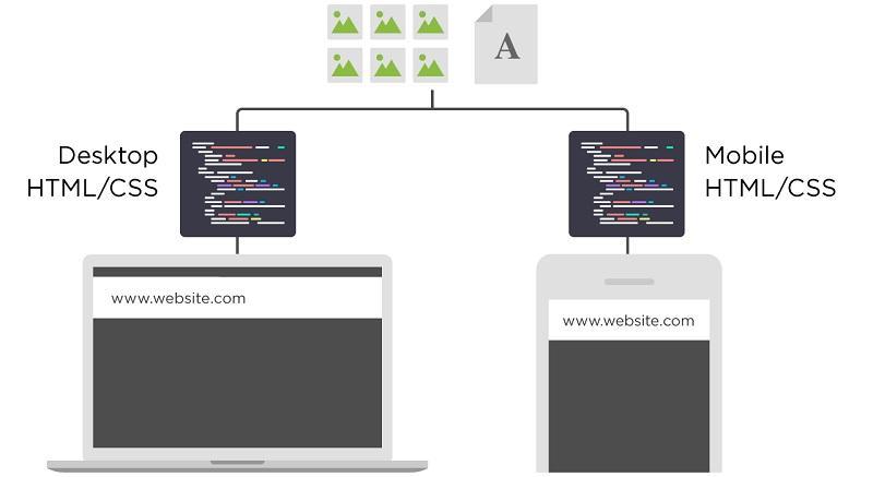 آموزش بهینه سازی سایت برای موبایل,آموزش سئو سایت,بهینه سازی برای موبایل