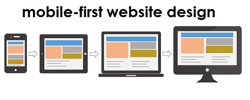 استراتژی طراحی وب سایت,استراتژی های طراحی سایت,سایت Mobile first