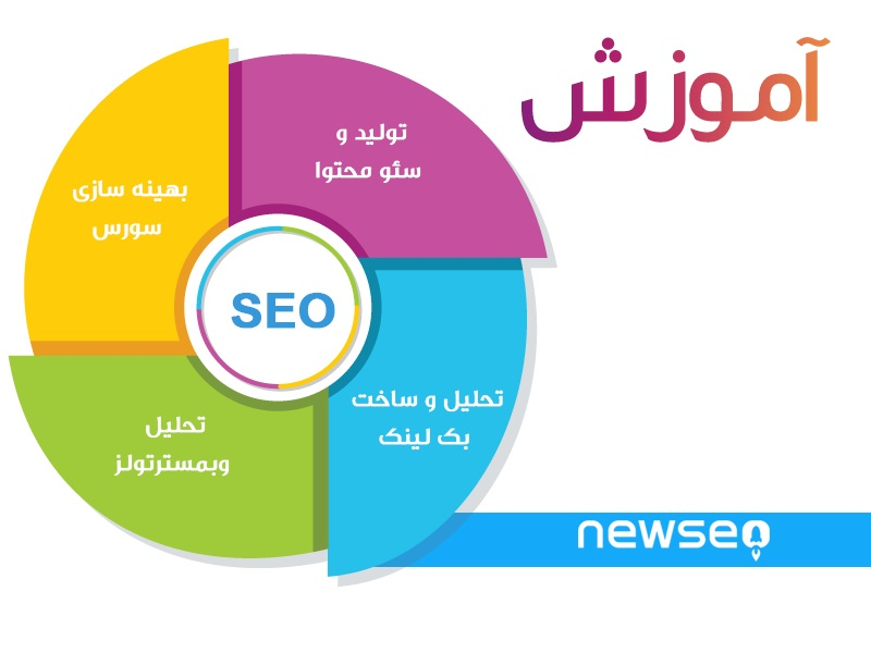 [عکس: seo-learning-newseo.jpg]