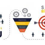 آموزش افزایش نرخ تبدیل کاربر به مشتری